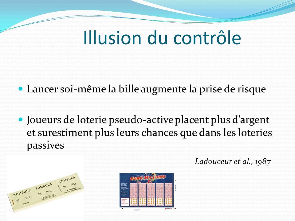 Illusion du contrôle Lancer soi-même la bille augmente la prise de risque Joueurs de loterie pseudo-active placent plus dargent et surestiment plus le