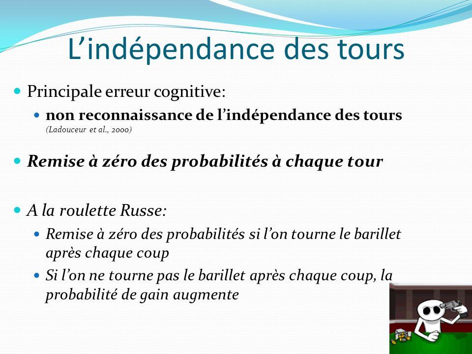 Lindépendance des tours Principale erreur cognitive: non reconnaissance de lindépendance des tours (Ladouceur et al., 2000) Remise à zéro des probabil