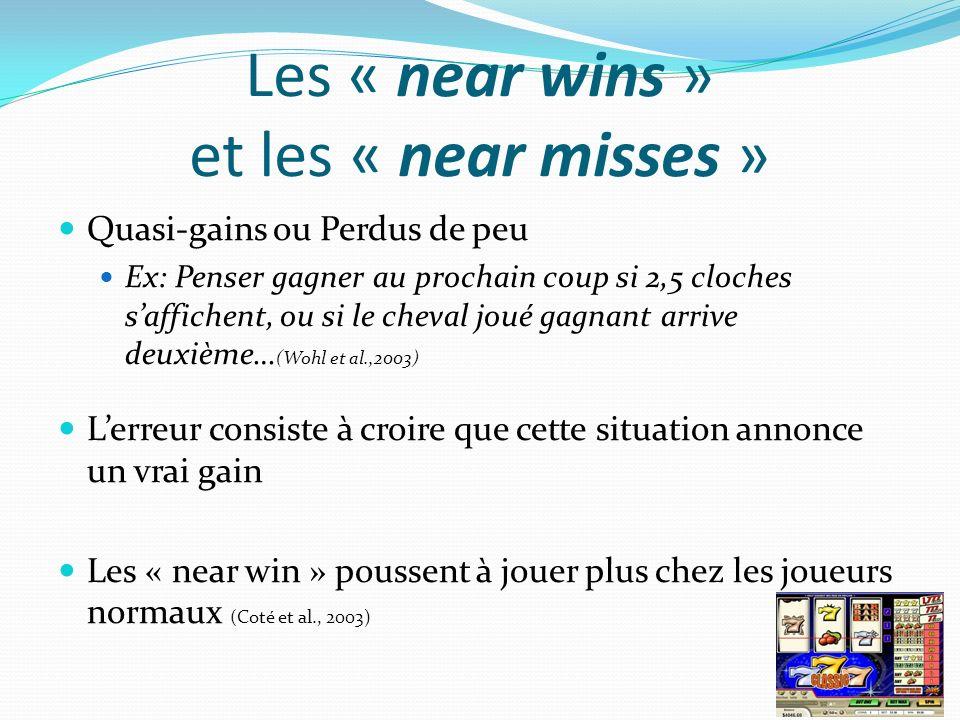 Les « near wins » et les « near misses » Quasi-gains ou Perdus de peu Ex: Penser gagner au prochain coup si 2,5 cloches saffichent, ou si le cheval jo
