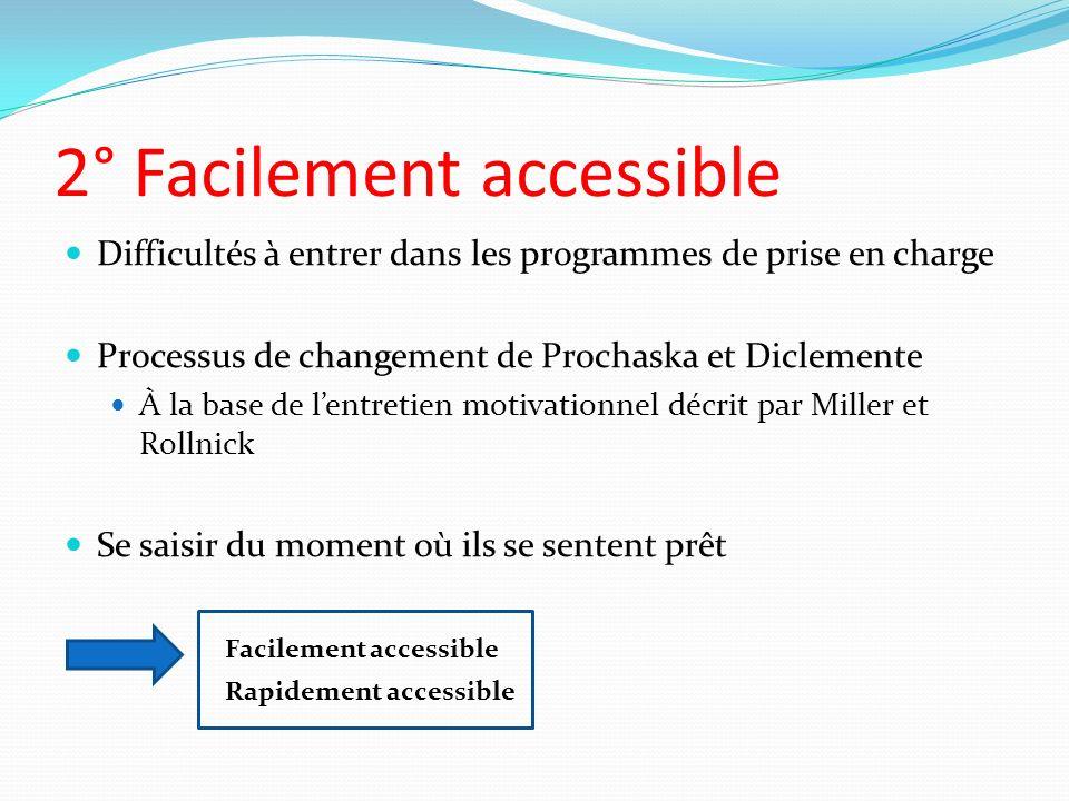 2° Facilement accessible Difficultés à entrer dans les programmes de prise en charge Processus de changement de Prochaska et Diclemente À la base de l