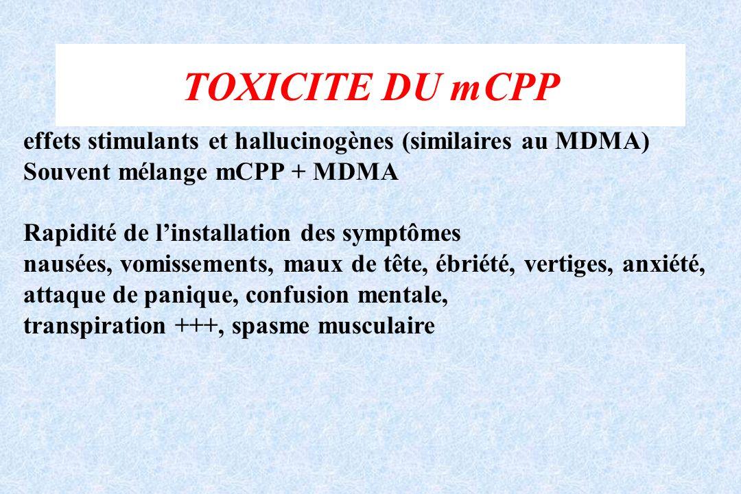 TOXICITE DU mCPP effets stimulants et hallucinogènes (similaires au MDMA) Souvent mélange mCPP + MDMA Rapidité de linstallation des symptômes nausées,