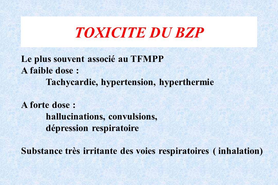 TOXICITE DU BZP Le plus souvent associé au TFMPP A faible dose : Tachycardie, hypertension, hyperthermie A forte dose : hallucinations, convulsions, d