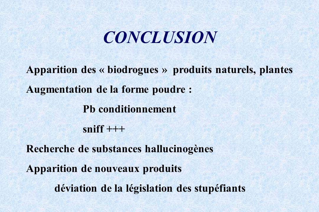 CONCLUSION Apparition des « biodrogues » produits naturels, plantes Augmentation de la forme poudre : Pb conditionnement sniff +++ Recherche de substa