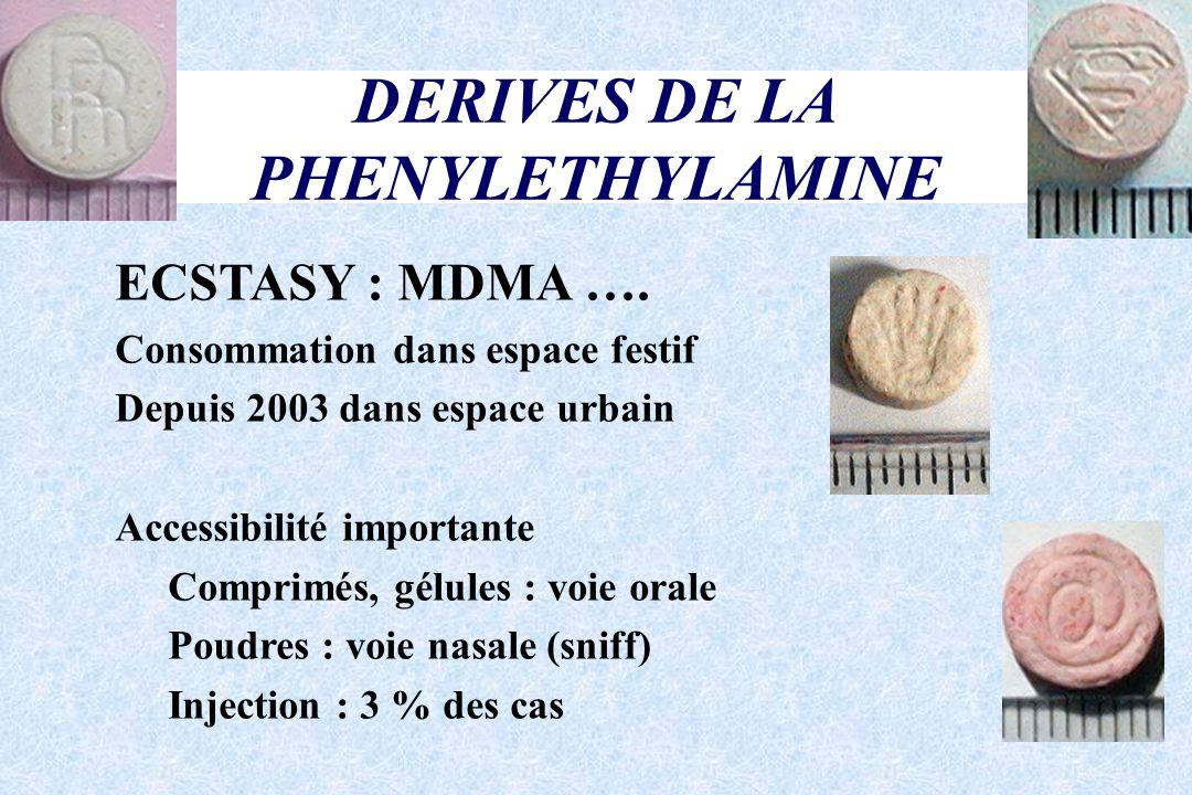 DERIVES DE LA PHENYLETHYLAMINE ECSTASY : MDMA …. Consommation dans espace festif Depuis 2003 dans espace urbain Accessibilité importante Comprimés, gé