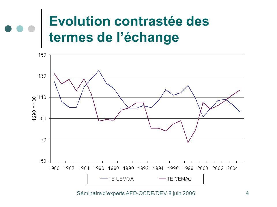 Séminaire d experts AFD-OCDE/DEV, 8 juin 2006 4 Evolution contrastée des termes de léchange