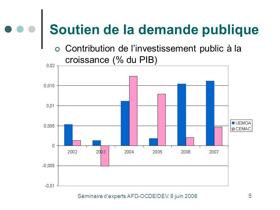 Séminaire d experts AFD-OCDE/DEV, 8 juin 2006 5 Soutien de la demande publique Contribution de linvestissement public à la croissance (% du PIB)
