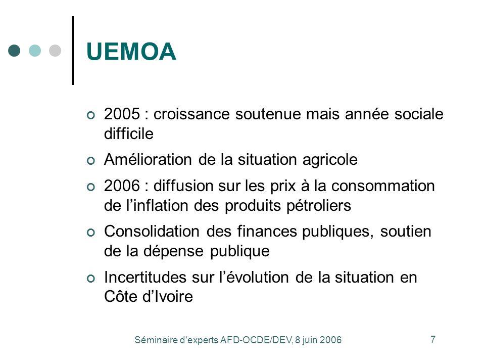 Séminaire d'experts AFD-OCDE/DEV, 8 juin 2006 7 UEMOA 2005 : croissance soutenue mais année sociale difficile Amélioration de la situation agricole 20