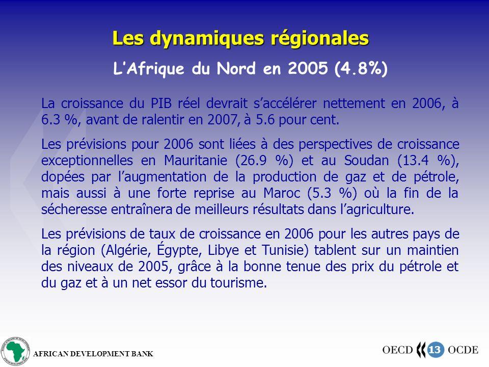 13 AFRICAN DEVELOPMENT BANK Les dynamiques régionales LAfrique du Nord en 2005 (4.8%) La croissance du PIB réel devrait saccélérer nettement en 2006,