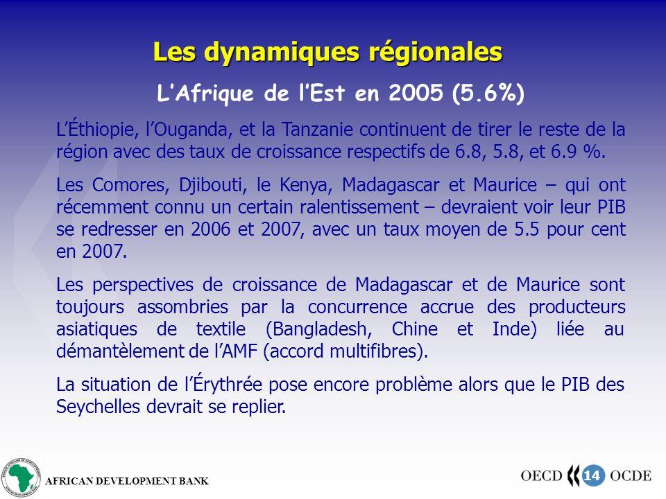 14 AFRICAN DEVELOPMENT BANK Les dynamiques régionales LAfrique de lEst en 2005 (5.6%) LÉthiopie, lOuganda, et la Tanzanie continuent de tirer le reste