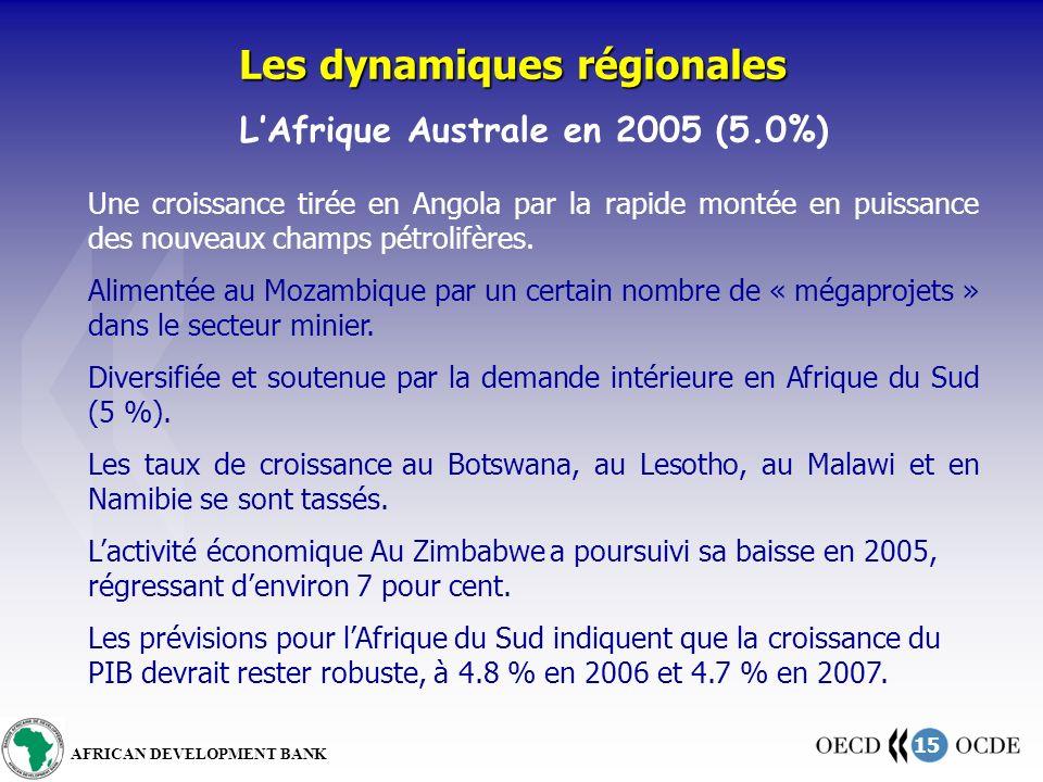 15 AFRICAN DEVELOPMENT BANK Les dynamiques régionales LAfrique Australe en 2005 (5.0%) Une croissance tirée en Angola par la rapide montée en puissanc