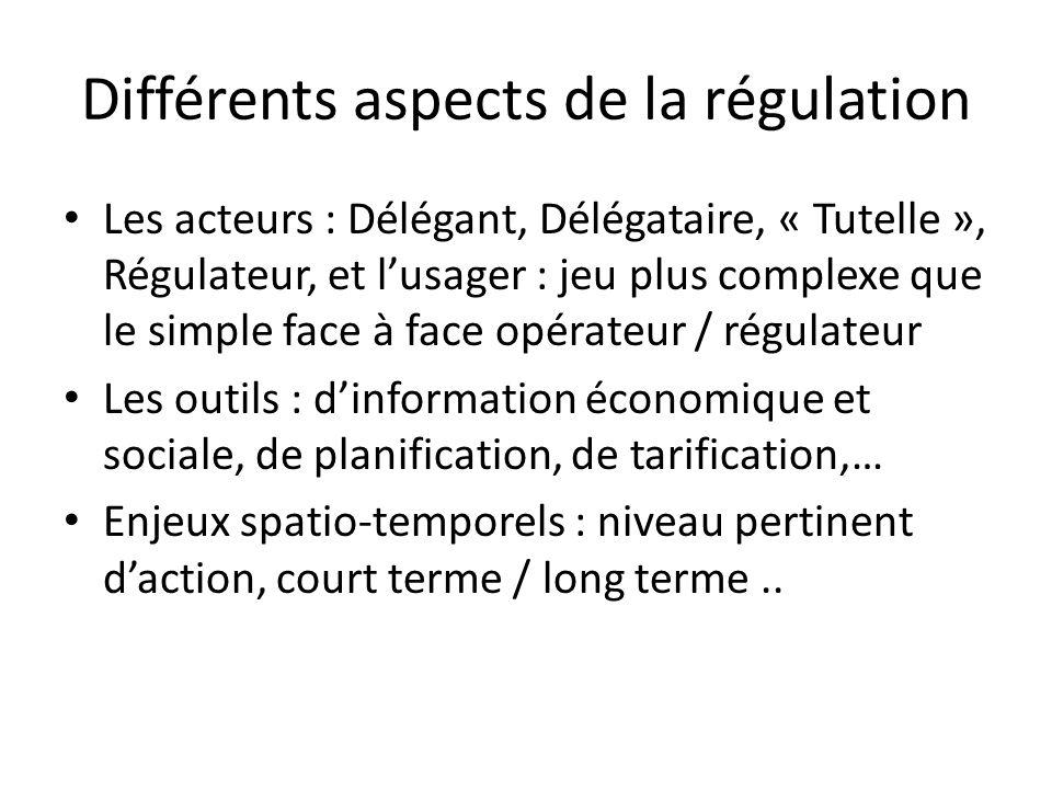 Différents aspects de la régulation Les acteurs : Délégant, Délégataire, « Tutelle », Régulateur, et lusager : jeu plus complexe que le simple face à