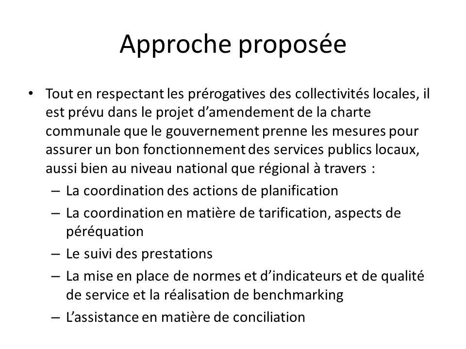 Approche proposée Tout en respectant les prérogatives des collectivités locales, il est prévu dans le projet damendement de la charte communale que le