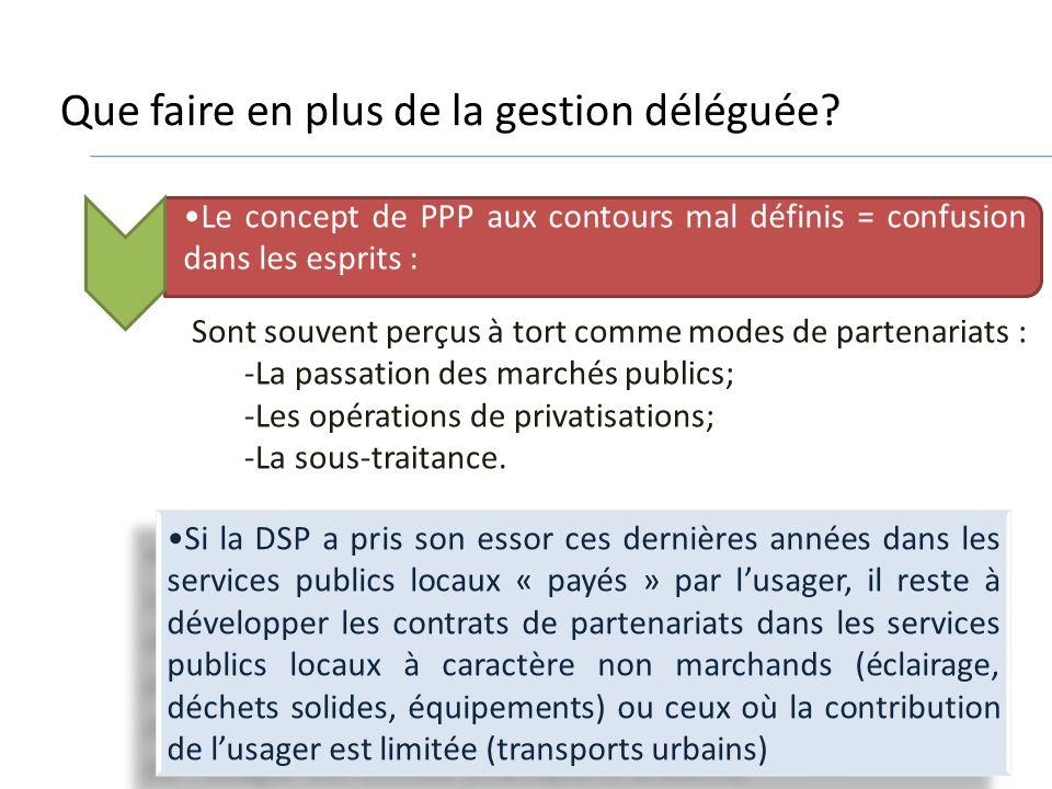 Que faire en plus de la gestion déléguée? Si la DSP a pris son essor ces dernières années dans les services publics locaux « payés » par lusager, il r