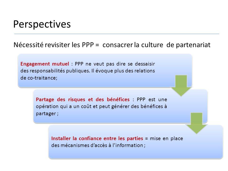 Perspectives Nécessité revisiter les PPP = consacrer la culture de partenariat Engagement mutuel : PPP ne veut pas dire se dessaisir des responsabilit