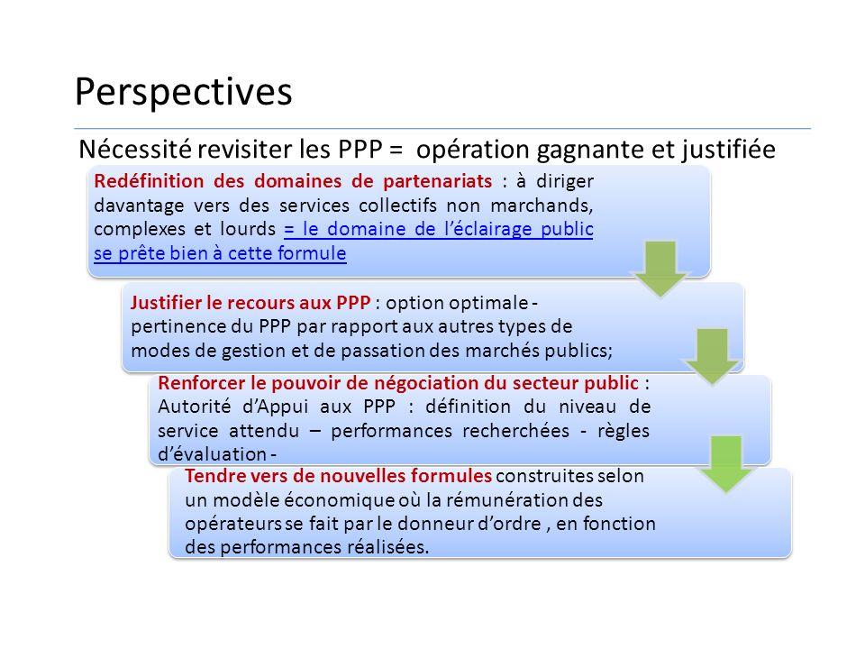 Perspectives Justifier le recours aux PPP : option optimale - pertinence du PPP par rapport aux autres types de modes de gestion et de passation des m