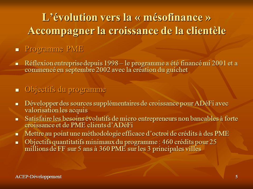 ACEP-Développement5 Lévolution vers la « mésofinance » Accompagner la croissance de la clientèle Programme PME Programme PME Réflexion entreprise depu