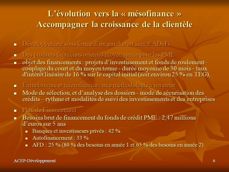 ACEP-Développement7 Lévolution vers la « mésofinance » Accompagner la croissance de la clientèle Situation actuelle du programme (fin mars 2005) Situation actuelle du programme (fin mars 2005) Engagements totaux à fin mars 2005 à 14,8 milliards (1,2 millions deuros) pour 152 entreprises financées – encours : 9,3 milliards de Fmg Engagements totaux à fin mars 2005 à 14,8 milliards (1,2 millions deuros) pour 152 entreprises financées – encours : 9,3 milliards de Fmg Durée moyenne des prêts : 29 mois Durée moyenne des prêts : 29 mois Montant moyen dengagement par PME : 62 millions Fmg - 5000 euros Montant moyen dengagement par PME : 62 millions Fmg - 5000 euros Les activités de production, de transformation et de service représentent 70 % des engagements en montant.