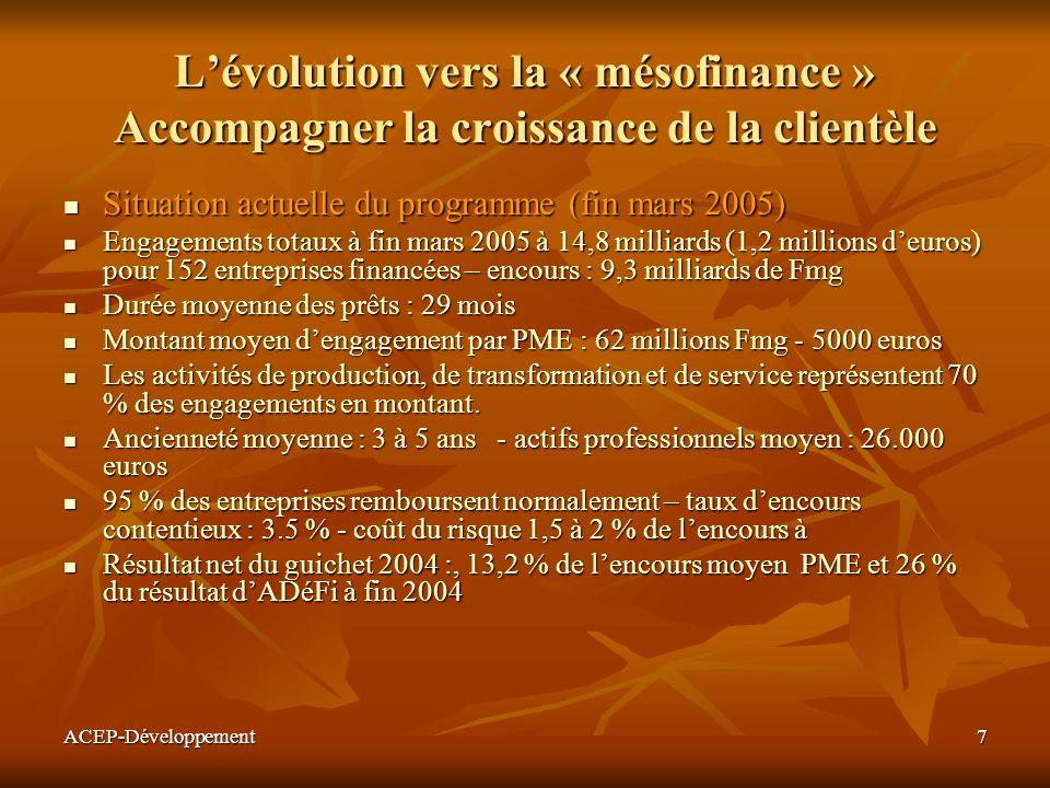 ACEP-Développement7 Lévolution vers la « mésofinance » Accompagner la croissance de la clientèle Situation actuelle du programme (fin mars 2005) Situa