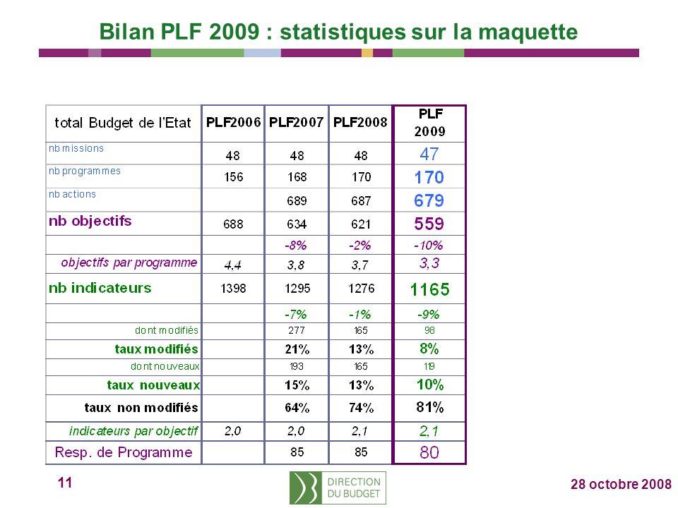 11 28 octobre 2008 Bilan PLF 2009 : statistiques sur la maquette