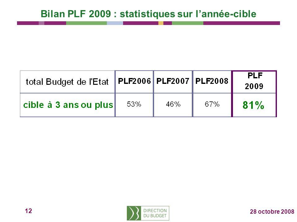 12 28 octobre 2008 Bilan PLF 2009 : statistiques sur lannée-cible