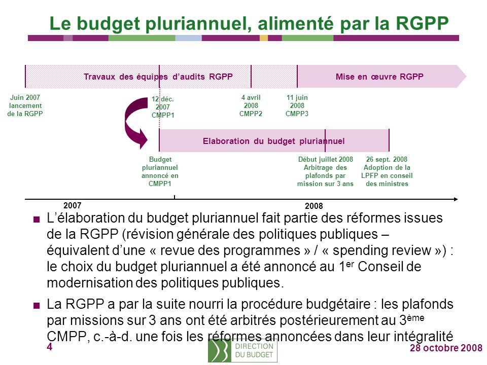 4 28 octobre 2008 Travaux des équipes daudits RGPP Mise en œuvre RGPP Le budget pluriannuel, alimenté par la RGPP Lélaboration du budget pluriannuel fait partie des réformes issues de la RGPP (révision générale des politiques publiques – équivalent dune « revue des programmes » / « spending review ») : le choix du budget pluriannuel a été annoncé au 1 er Conseil de modernisation des politiques publiques.