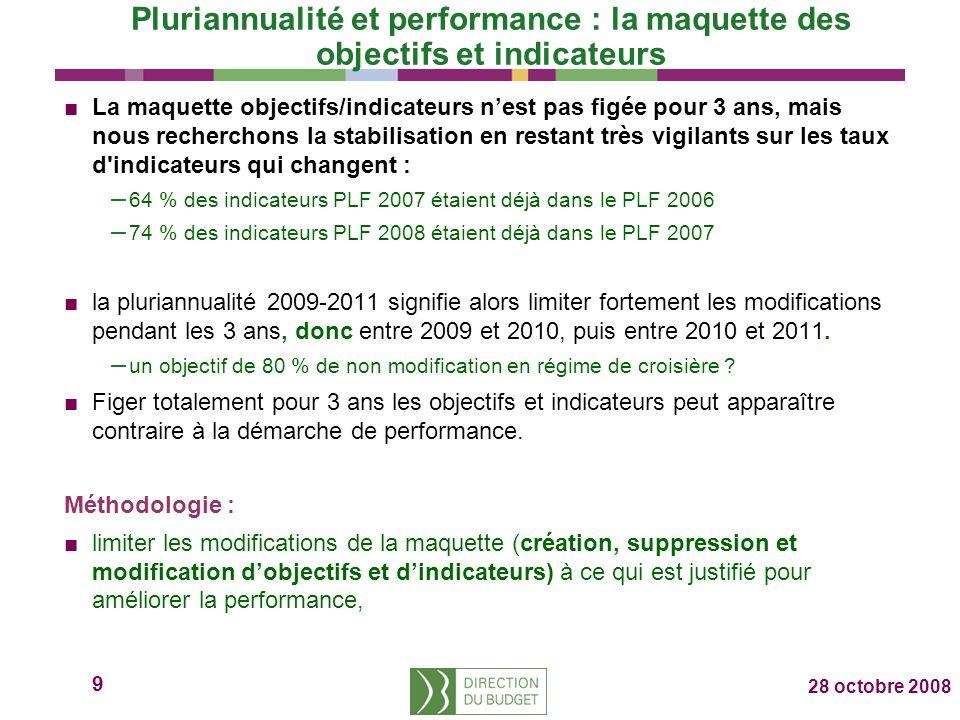 9 28 octobre 2008 Pluriannualité et performance : la maquette des objectifs et indicateurs La maquette objectifs/indicateurs nest pas figée pour 3 ans, mais nous recherchons la stabilisation en restant très vigilants sur les taux d indicateurs qui changent : – 64 % des indicateurs PLF 2007 étaient déjà dans le PLF 2006 – 74 % des indicateurs PLF 2008 étaient déjà dans le PLF 2007 la pluriannualité 2009-2011 signifie alors limiter fortement les modifications pendant les 3 ans, donc entre 2009 et 2010, puis entre 2010 et 2011.