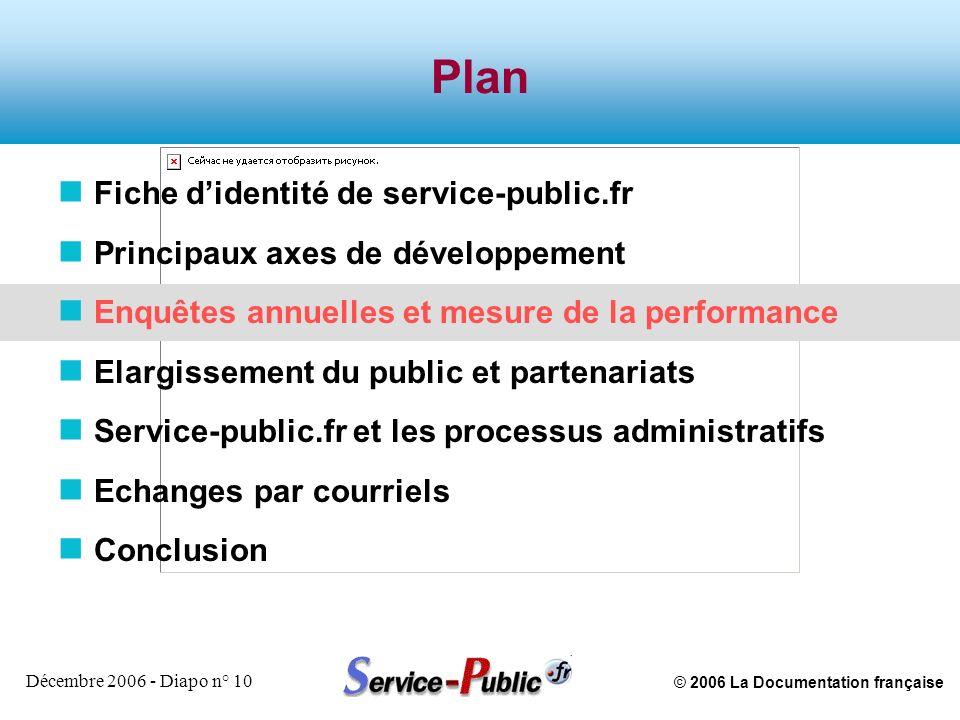 © 2006 La Documentation française Décembre 2006 - Diapo n° 10 Plan n Fiche didentité de service-public.fr n Principaux axes de développement n Enquête