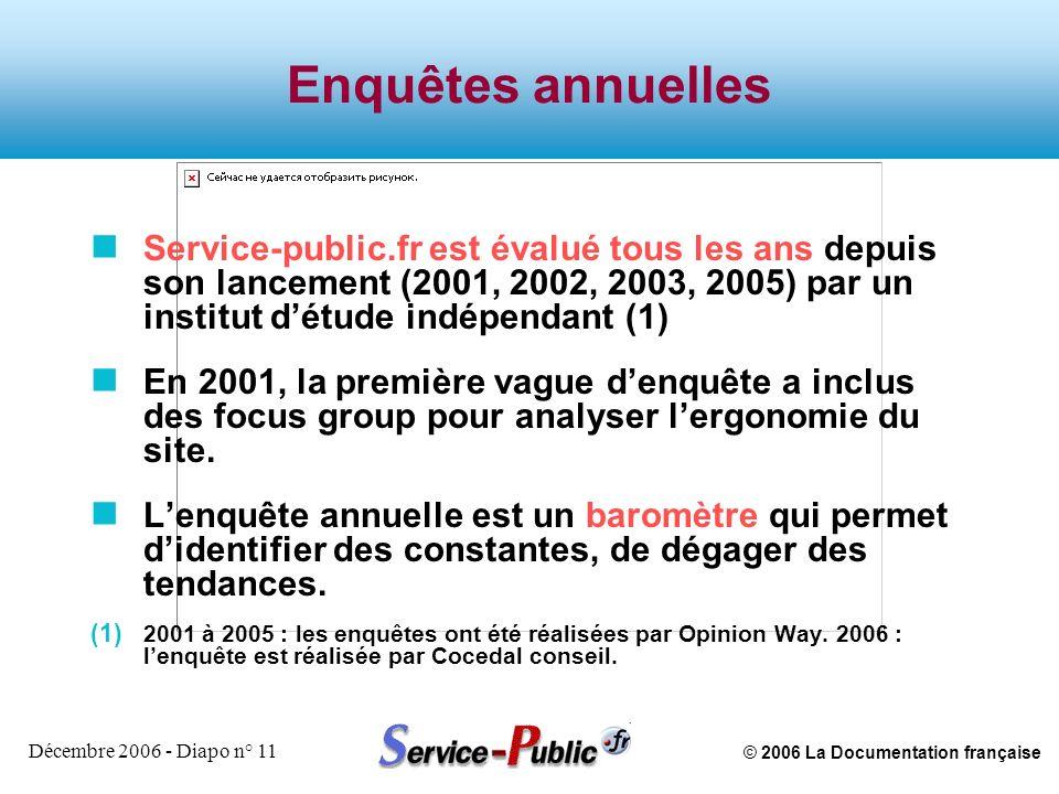© 2006 La Documentation française Décembre 2006 - Diapo n° 11 Enquêtes annuelles n Service-public.fr est évalué tous les ans depuis son lancement (200