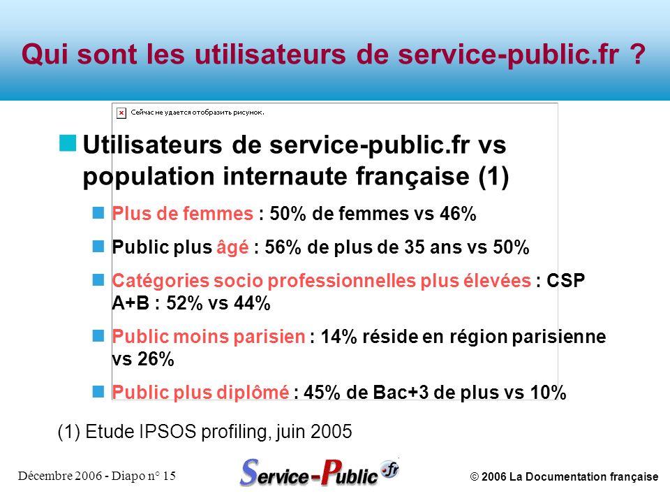 © 2006 La Documentation française Décembre 2006 - Diapo n° 15 Qui sont les utilisateurs de service-public.fr ? n Utilisateurs de service-public.fr vs