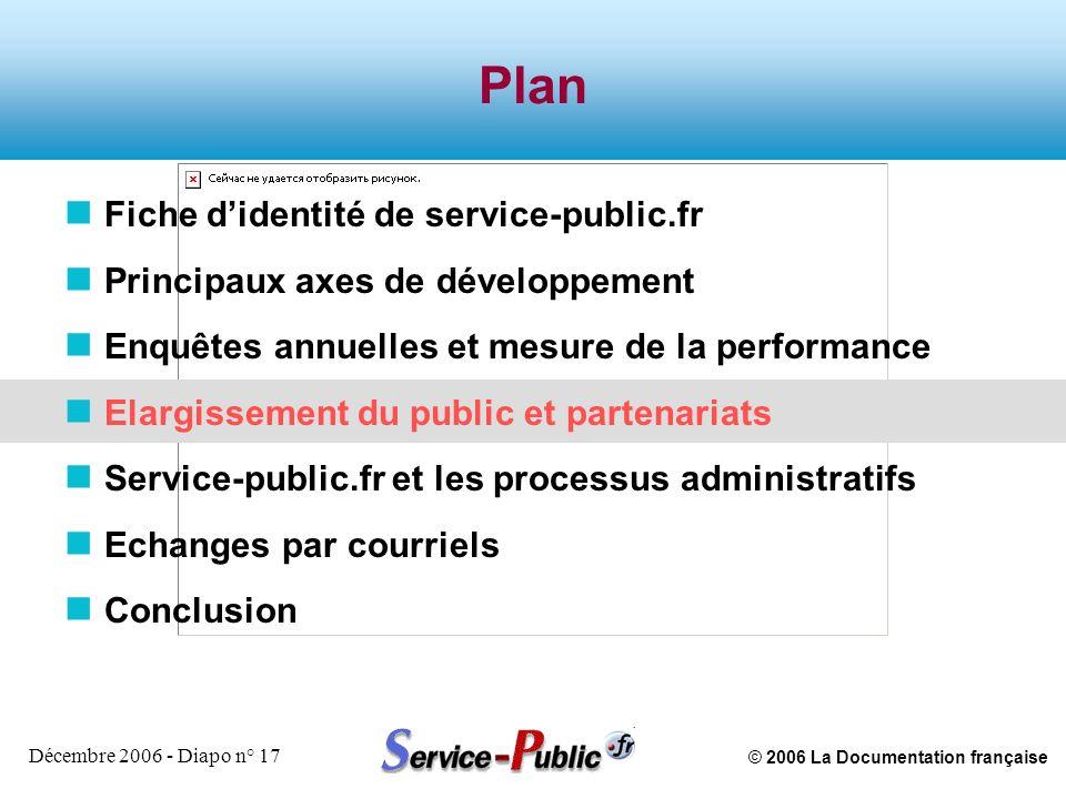 © 2006 La Documentation française Décembre 2006 - Diapo n° 17 Plan n Fiche didentité de service-public.fr n Principaux axes de développement n Enquête