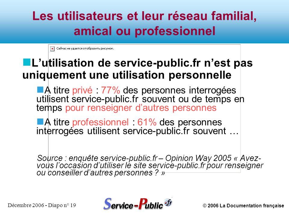 © 2006 La Documentation française Décembre 2006 - Diapo n° 19 Les utilisateurs et leur réseau familial, amical ou professionnel n Lutilisation de serv