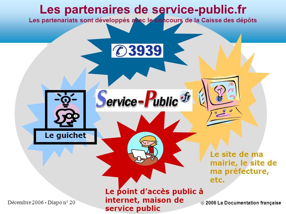 © 2006 La Documentation française Décembre 2006 - Diapo n° 20 Le site de ma mairie, le site de ma préfecture, etc. Le guichet Le point daccès public à