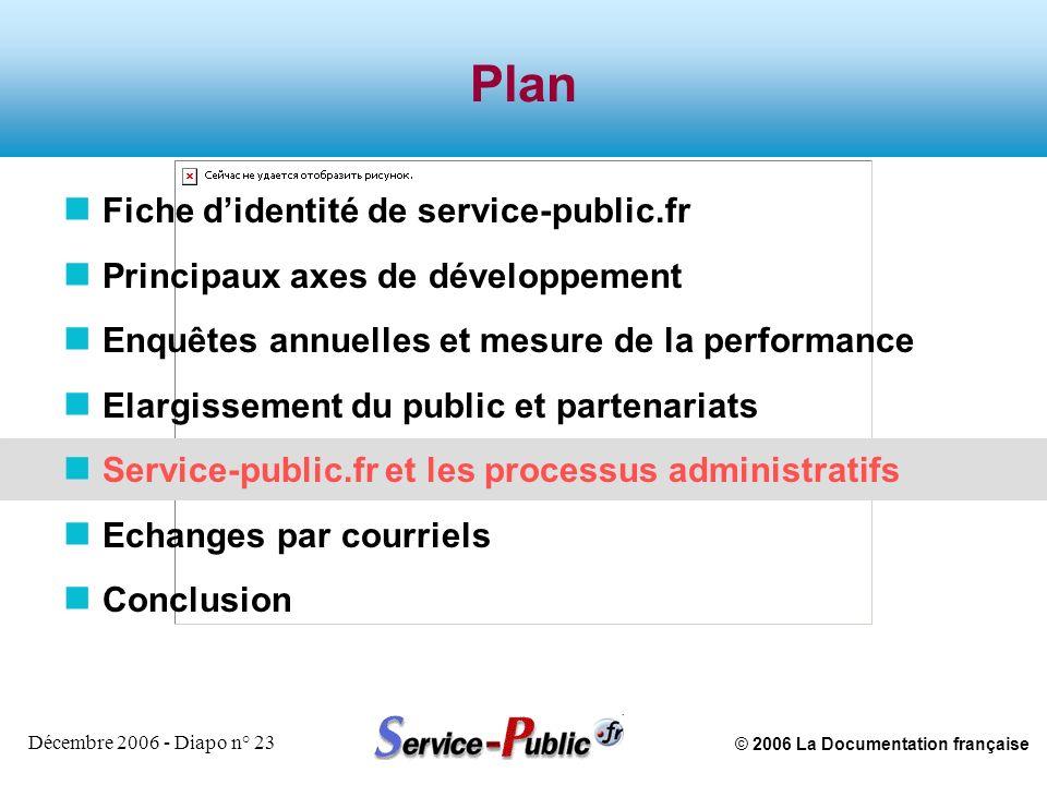 © 2006 La Documentation française Décembre 2006 - Diapo n° 23 Plan n Fiche didentité de service-public.fr n Principaux axes de développement n Enquête