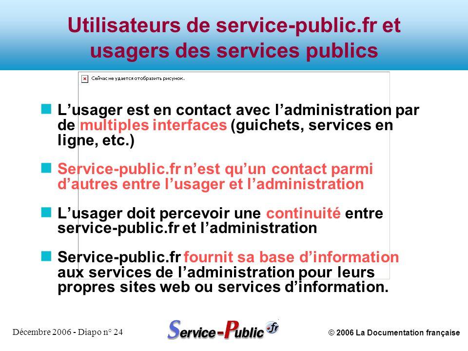 © 2006 La Documentation française Décembre 2006 - Diapo n° 24 Utilisateurs de service-public.fr et usagers des services publics n Lusager est en conta