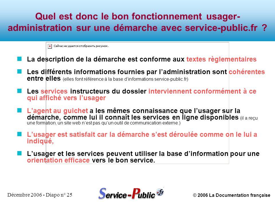 © 2006 La Documentation française Décembre 2006 - Diapo n° 25 Quel est donc le bon fonctionnement usager- administration sur une démarche avec service