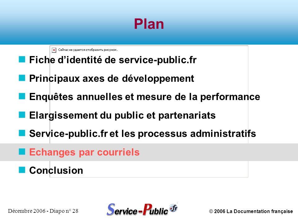 © 2006 La Documentation française Décembre 2006 - Diapo n° 28 Plan n Fiche didentité de service-public.fr n Principaux axes de développement n Enquête