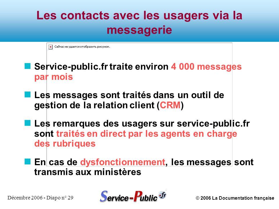 © 2006 La Documentation française Décembre 2006 - Diapo n° 29 Les contacts avec les usagers via la messagerie n Service-public.fr traite environ 4 000