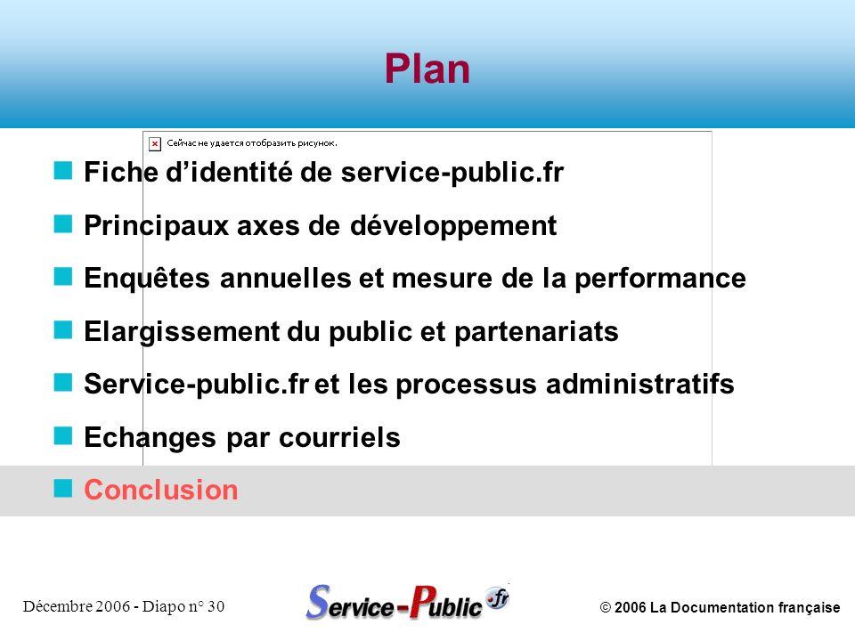 © 2006 La Documentation française Décembre 2006 - Diapo n° 30 Plan n Fiche didentité de service-public.fr n Principaux axes de développement n Enquête