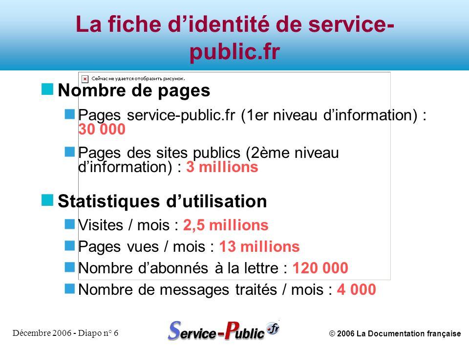 © 2006 La Documentation française Décembre 2006 - Diapo n° 6 La fiche didentité de service- public.fr n Nombre de pages n Pages service-public.fr (1er