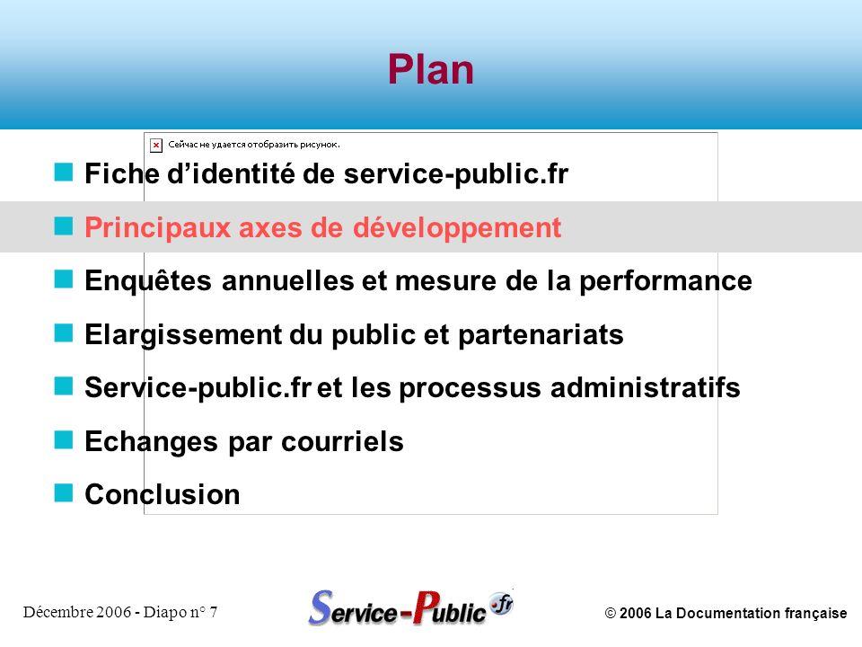 © 2006 La Documentation française Décembre 2006 - Diapo n° 7 Plan n Fiche didentité de service-public.fr n Principaux axes de développement n Enquêtes