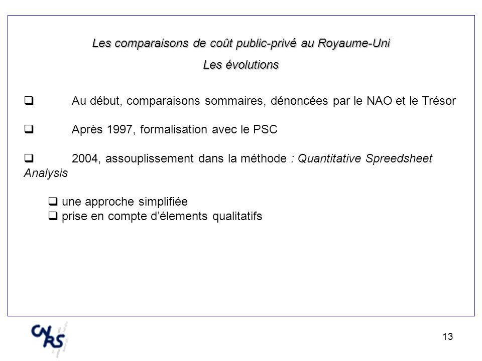 13 Les comparaisons de coût public-privé au Royaume-Uni Les évolutions Au début, comparaisons sommaires, dénoncées par le NAO et le Trésor Après 1997,