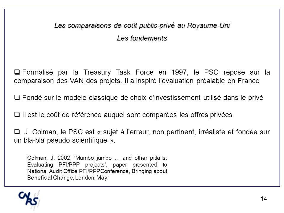 14 Les comparaisons de coût public-privé au Royaume-Uni Les fondements Formalisé par la Treasury Task Force en 1997, le PSC repose sur la comparaison