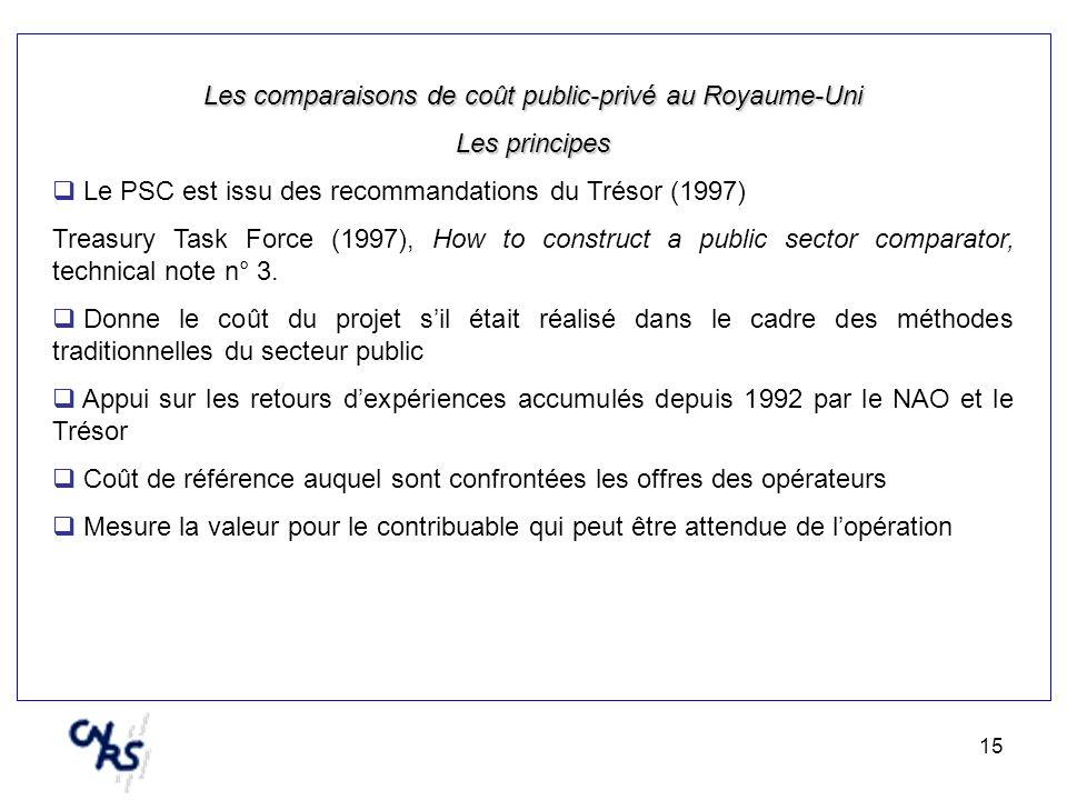 15 Les comparaisons de coût public-privé au Royaume-Uni Les principes Le PSC est issu des recommandations du Trésor (1997) Treasury Task Force (1997),