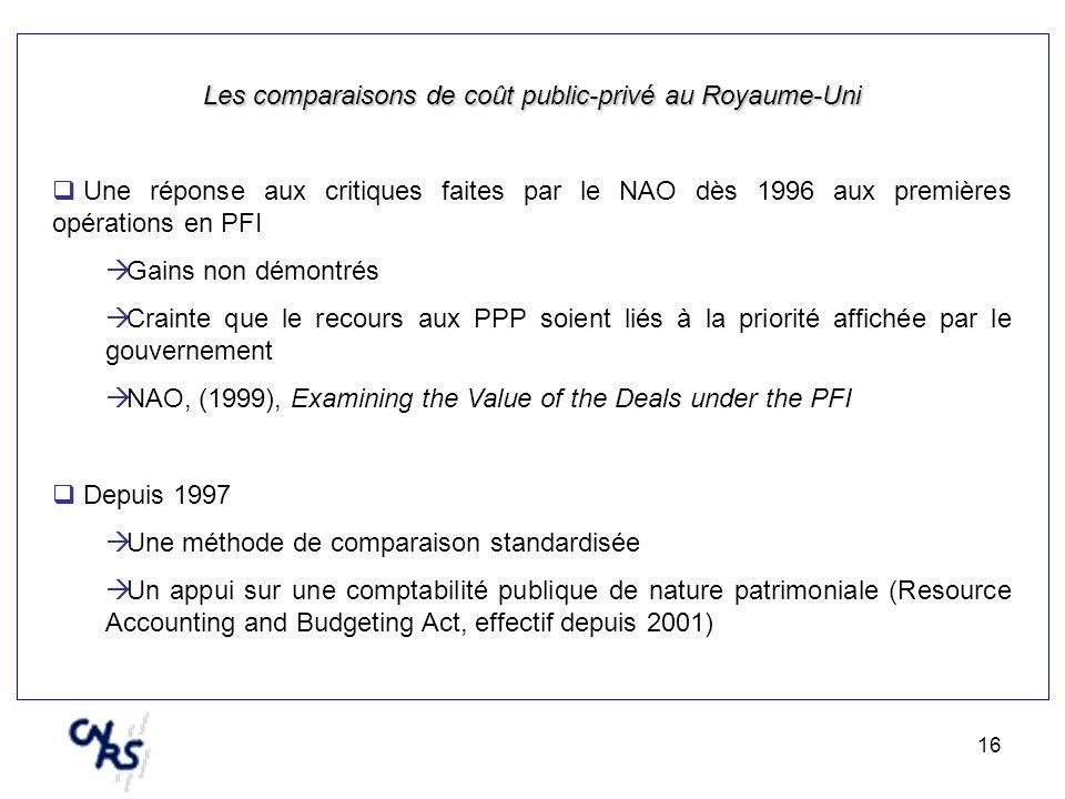16 Les comparaisons de coût public-privé au Royaume-Uni Une réponse aux critiques faites par le NAO dès 1996 aux premières opérations en PFI Gains non