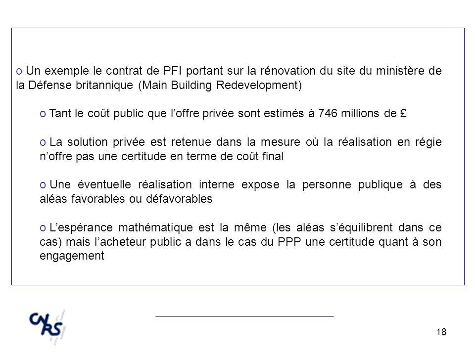 18 o Un exemple le contrat de PFI portant sur la rénovation du site du ministère de la Défense britannique (Main Building Redevelopment) o Tant le coû