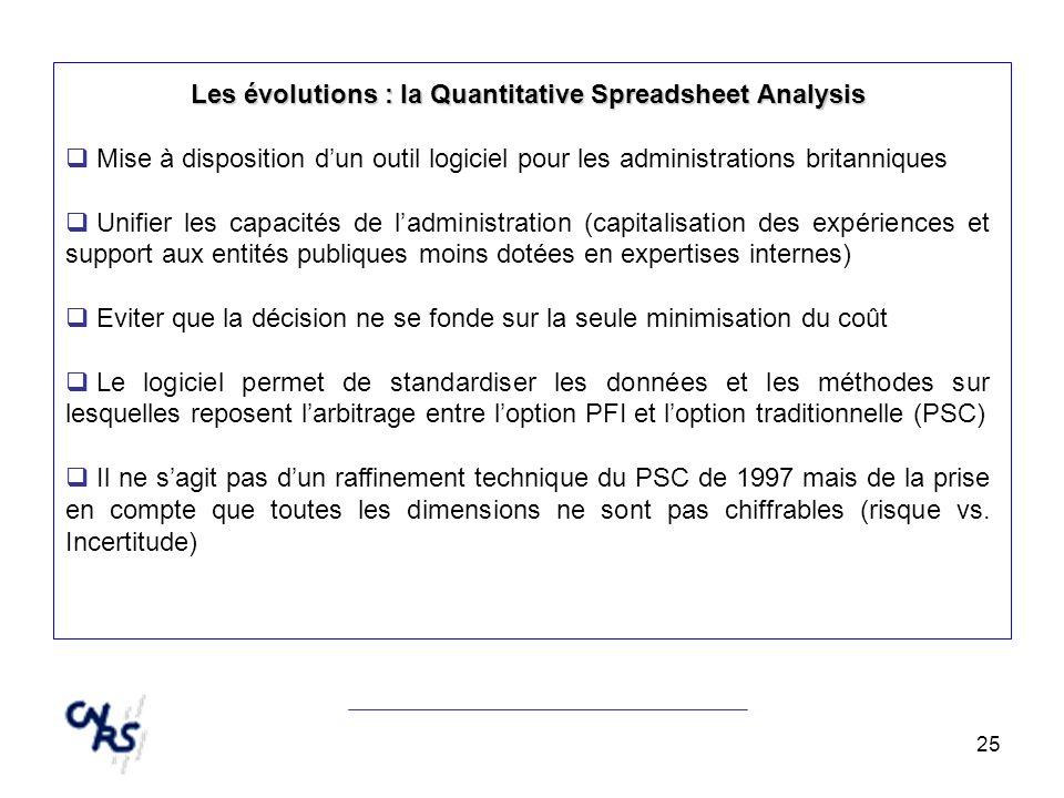 25 Les évolutions : la Quantitative Spreadsheet Analysis Mise à disposition dun outil logiciel pour les administrations britanniques Unifier les capac