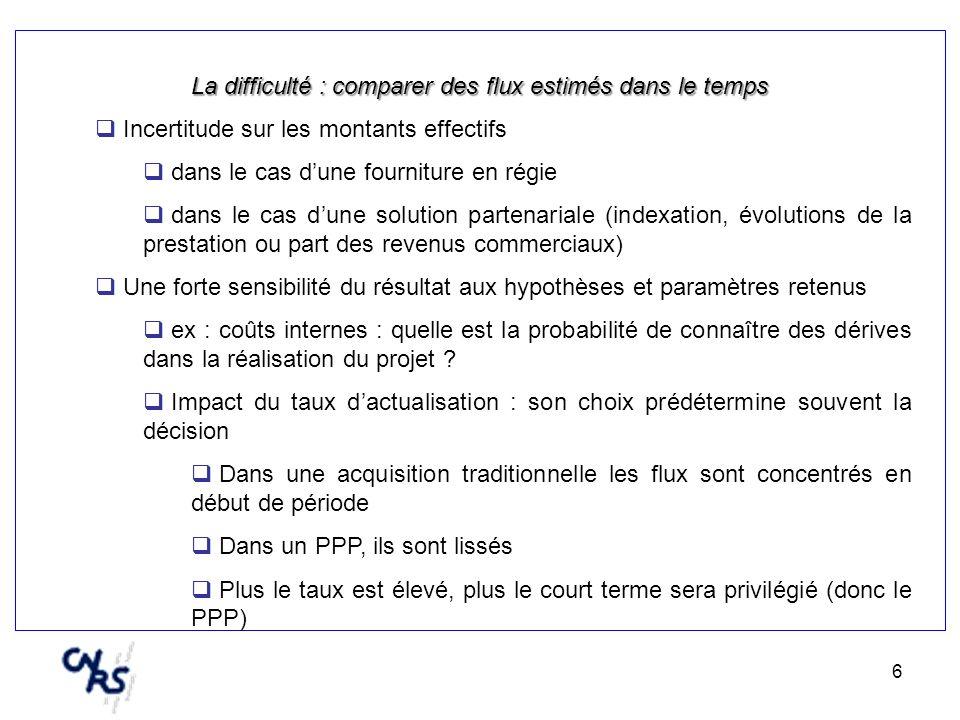 6 La difficulté : comparer des flux estimés dans le temps Incertitude sur les montants effectifs dans le cas dune fourniture en régie dans le cas dune