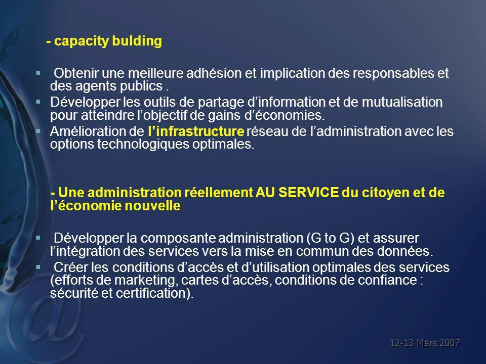 12-13 Mars 2007 - capacity bulding Obtenir une meilleure adhésion et implication des responsables et des agents publics. Développer les outils de part