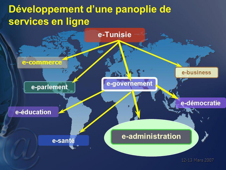 12-13 Mars 2007 Développement dune panoplie de services en ligne e-Tunisie e-parlement e-commerce e-governement e-santé e-business e-démocratie e-éduc