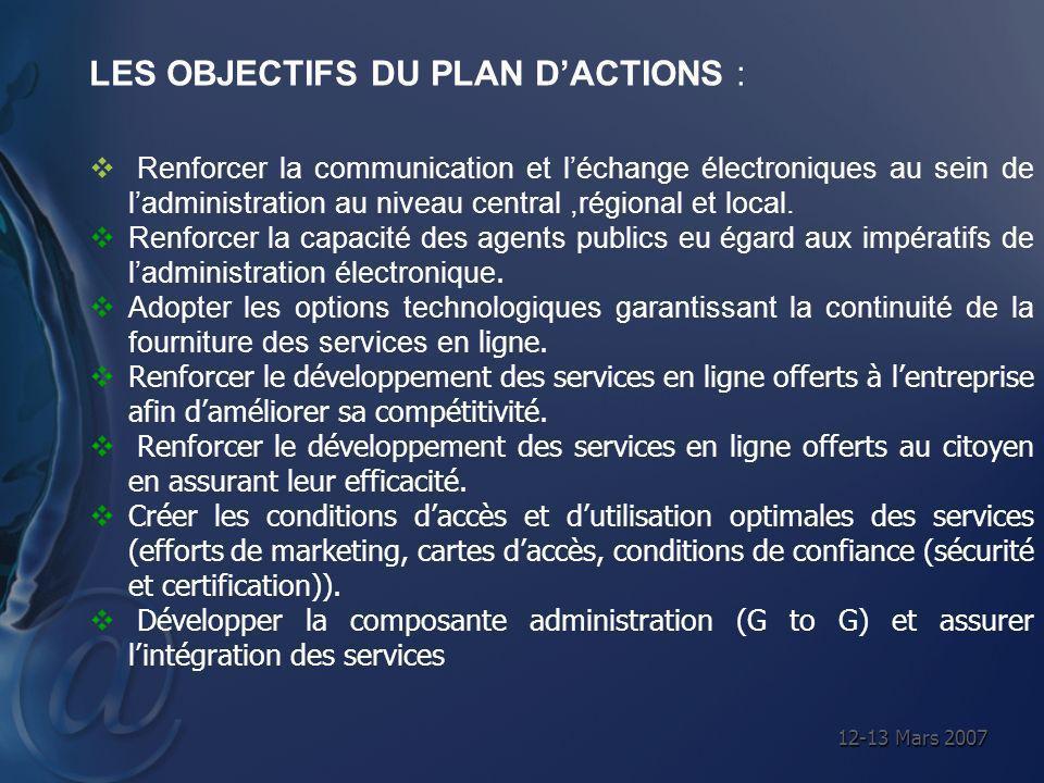 12-13 Mars 2007 LES OBJECTIFS DU PLAN DACTIONS : Renforcer la communication et léchange électroniques au sein de ladministration au niveau central,rég